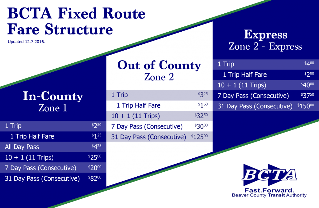 bcta_fixed-route-fare-structure_v2