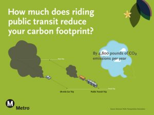 Dump the Pump and Take the Bus this Earth Day Friday April 22, 2016!